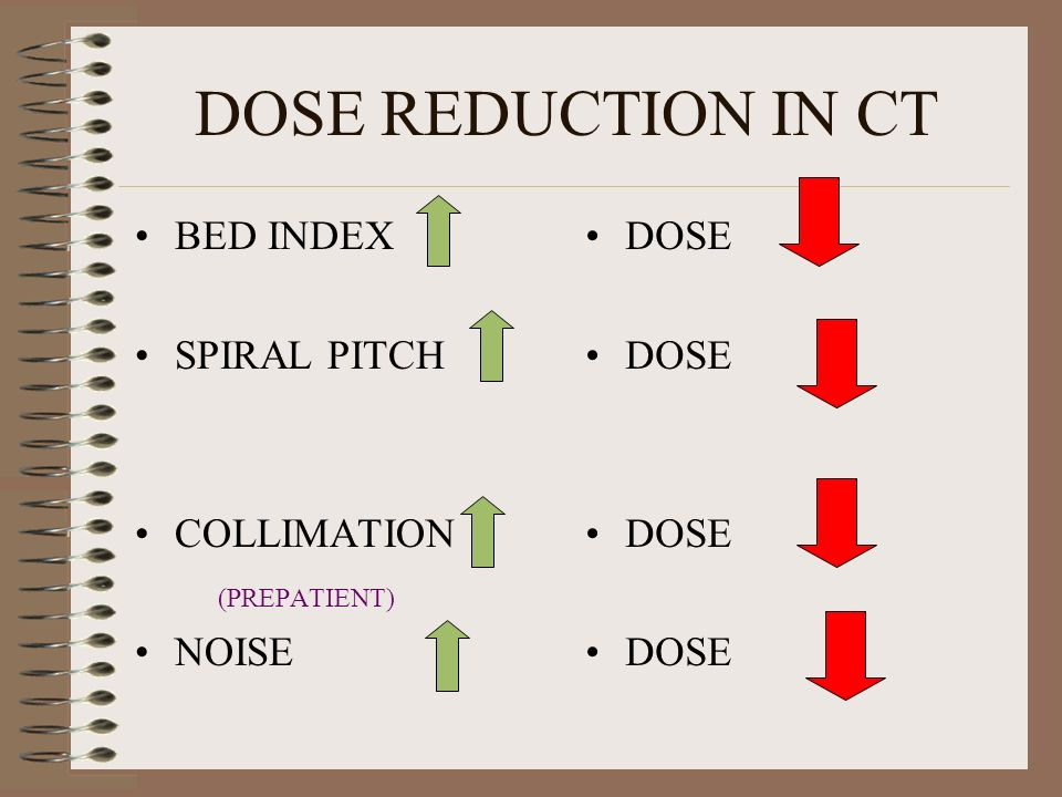 DOSE REDUCTION IN CT BED INDEX SPIRAL PITCH COLLIMATION (PREPATIENT)