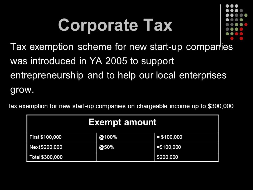 Corporate Tax Tax exemption scheme for new start-up companies