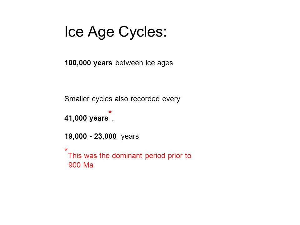 Ice Age Cycles: *This was the dominant period prior to