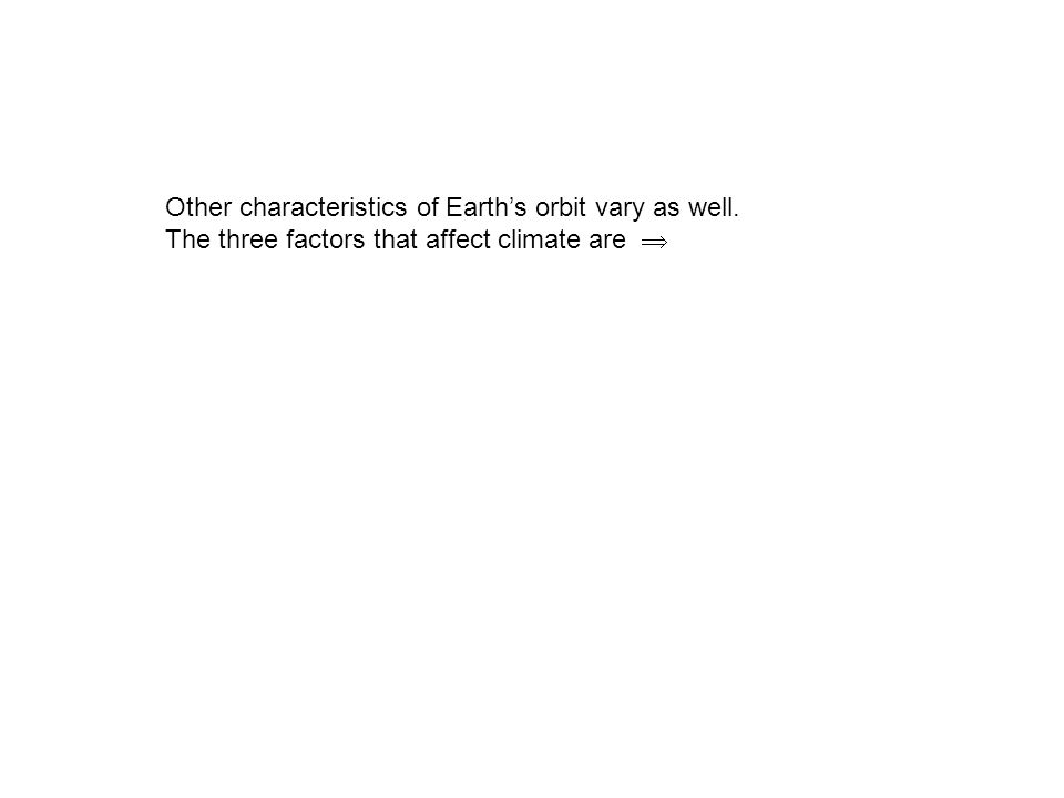 Other characteristics of Earth's orbit vary as well.