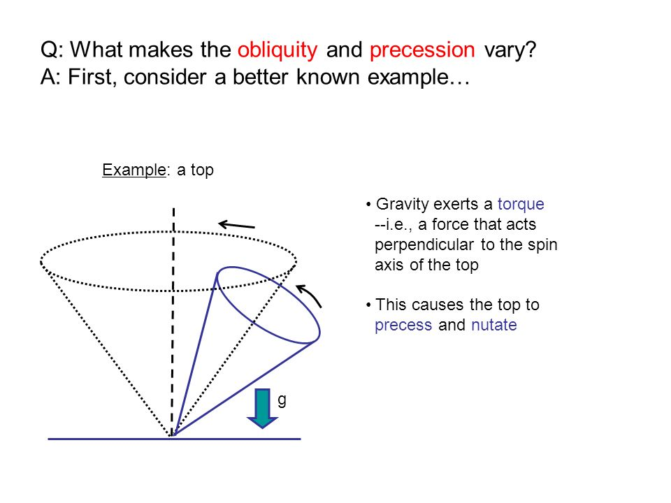 Q: What makes the obliquity and precession vary