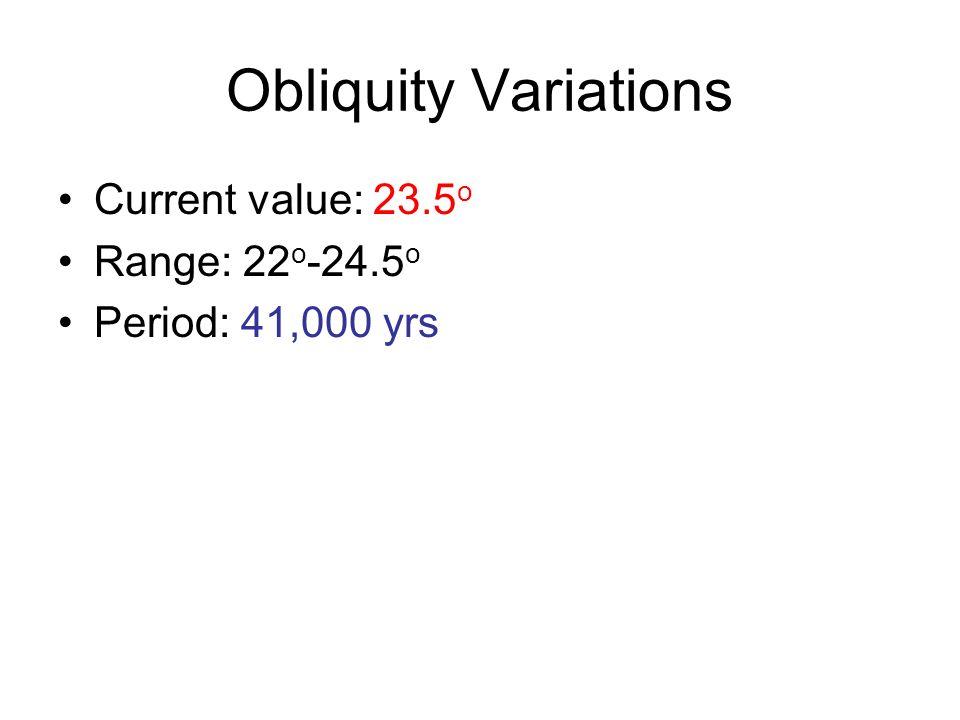 Obliquity Variations Current value: 23.5o Range: 22o-24.5o