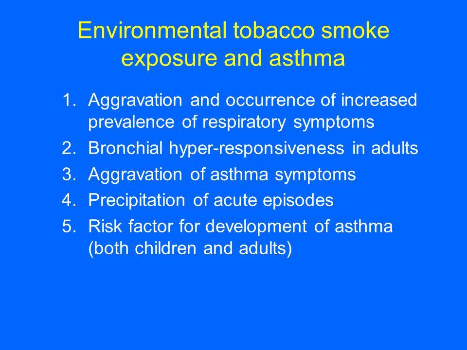 Environmental tobacco smoke exposure and asthma