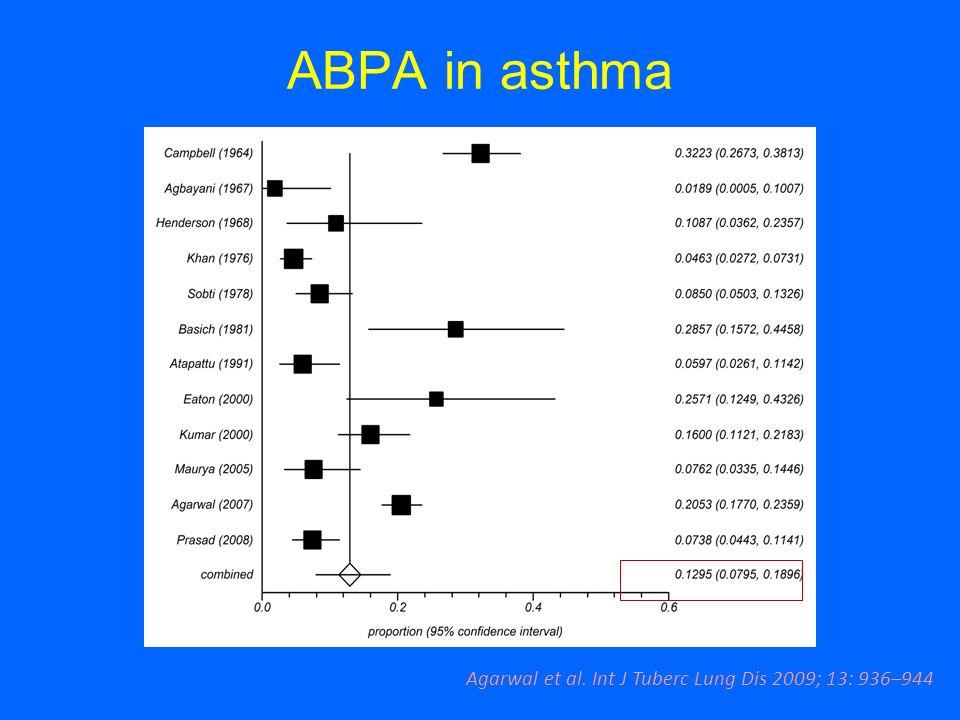 ABPA in asthma Agarwal et al. Int J Tuberc Lung Dis 2009; 13: 936–944