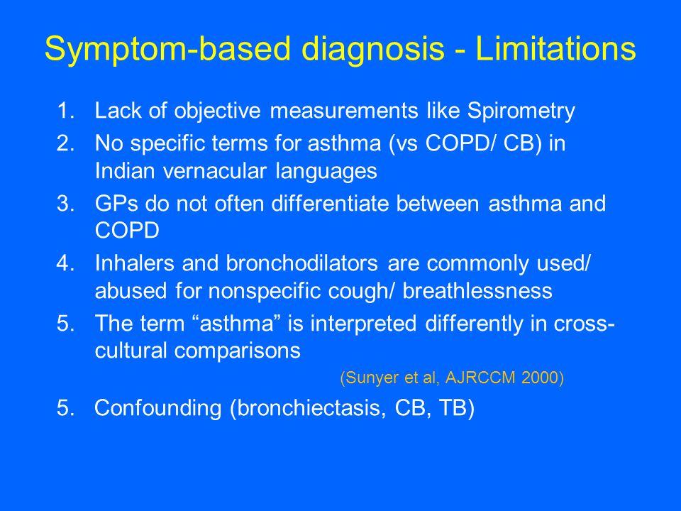 Symptom-based diagnosis - Limitations