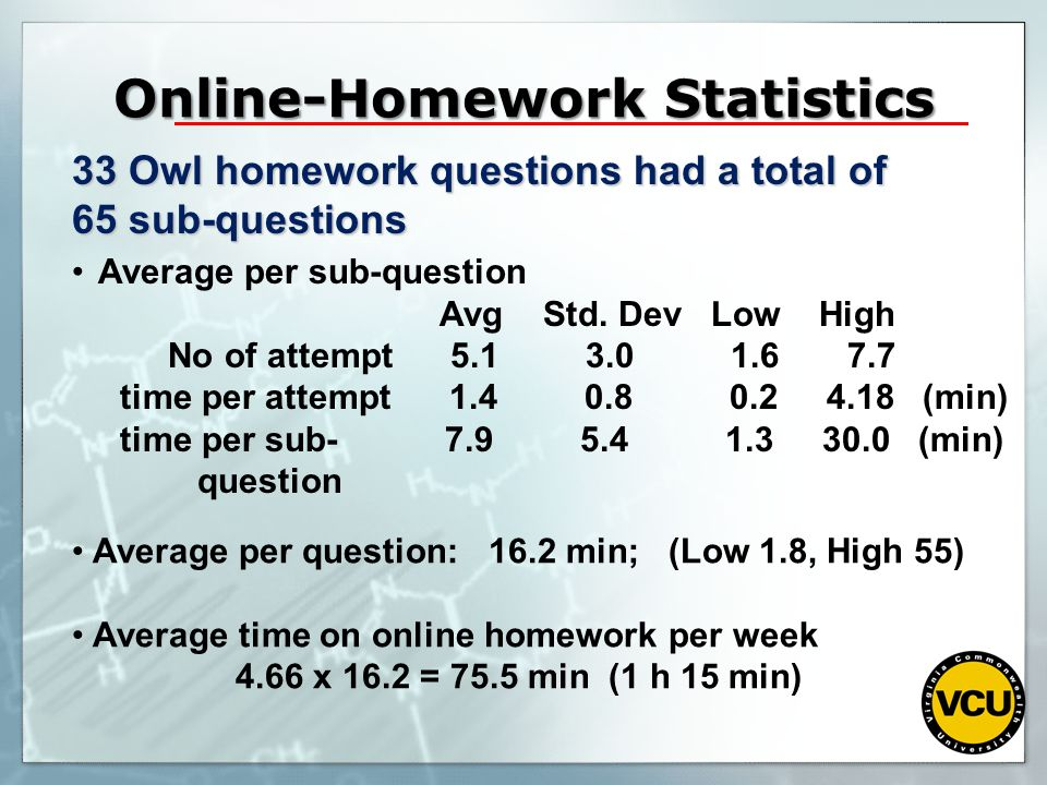 Online-Homework Statistics