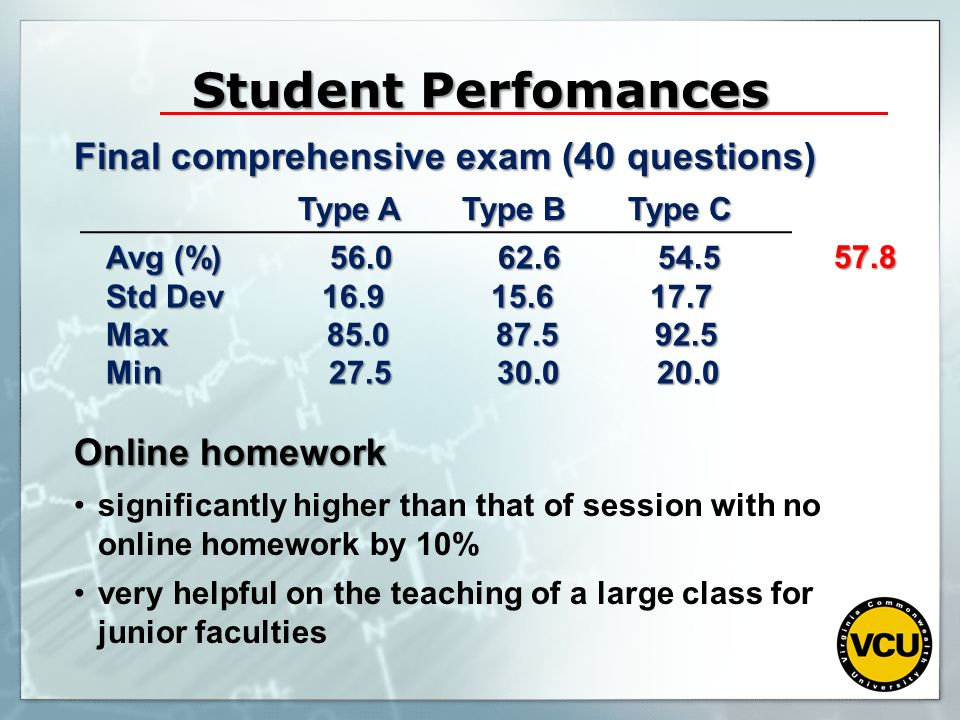 Student Perfomances Final comprehensive exam (40 questions)