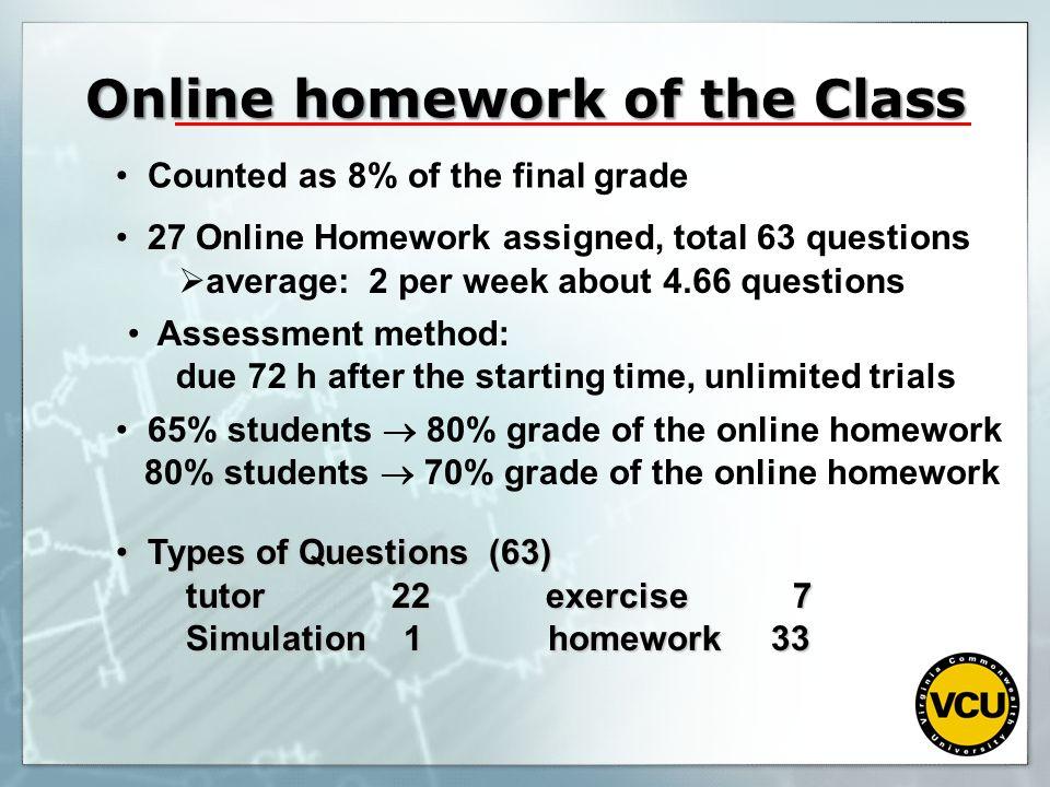 Online homework of the Class