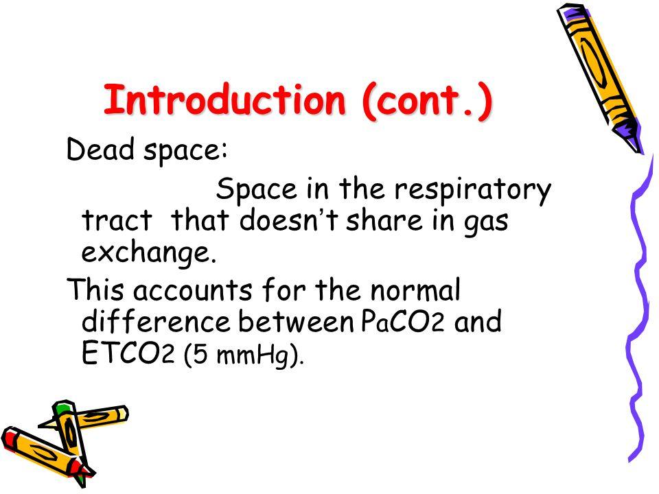 Introduction (cont.) Dead space: