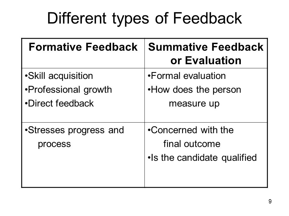 Different types of Feedback