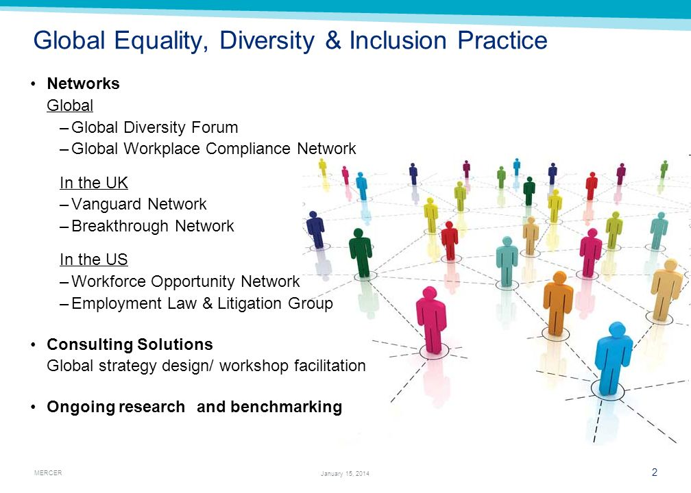 Global Equality, Diversity & Inclusion Practice