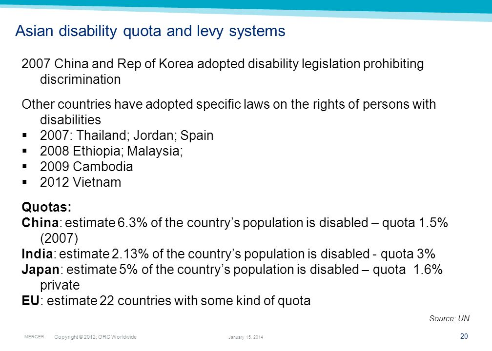 Asian disability quota and levy systems