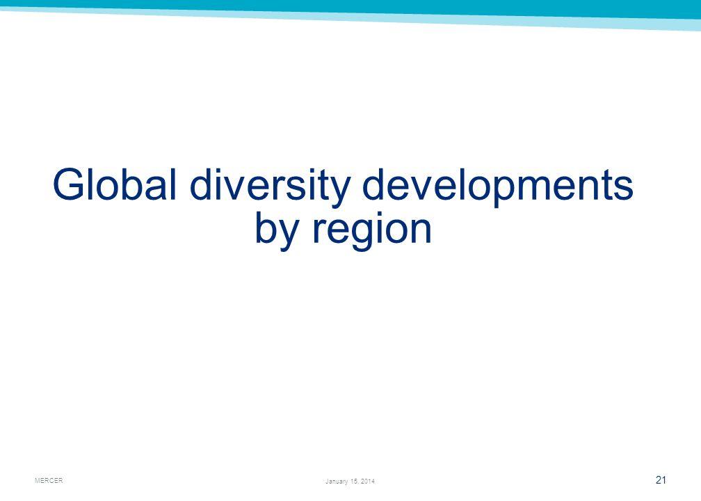 Global diversity developments by region