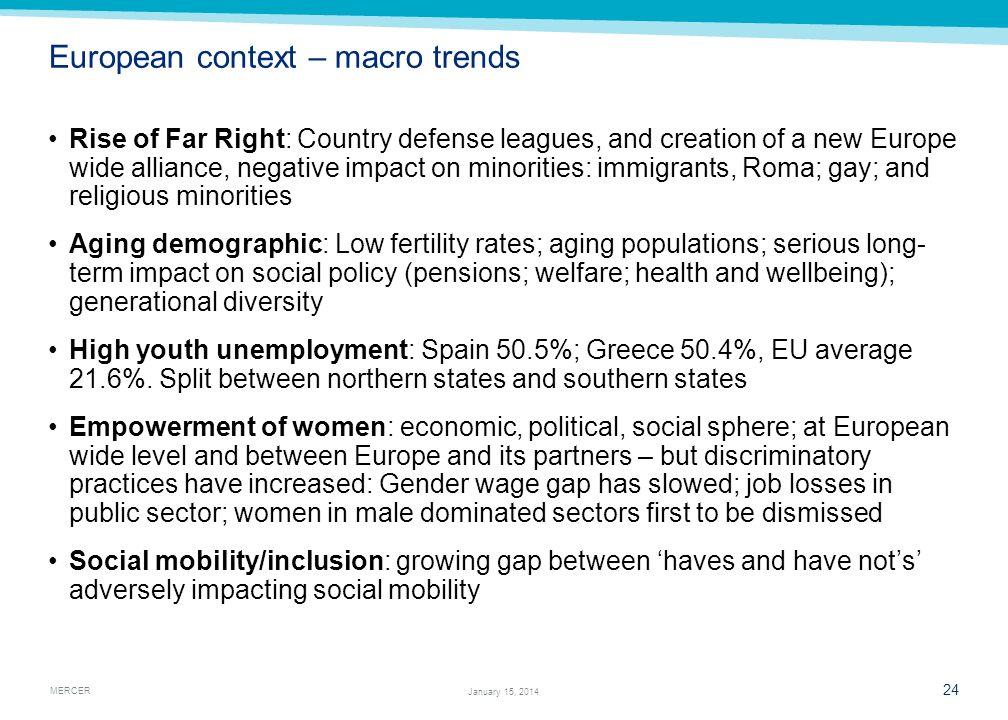 European context – macro trends