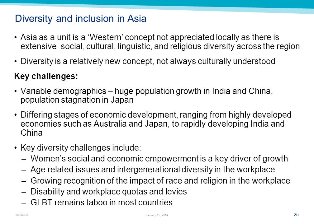 Diversity and inclusion in Asia