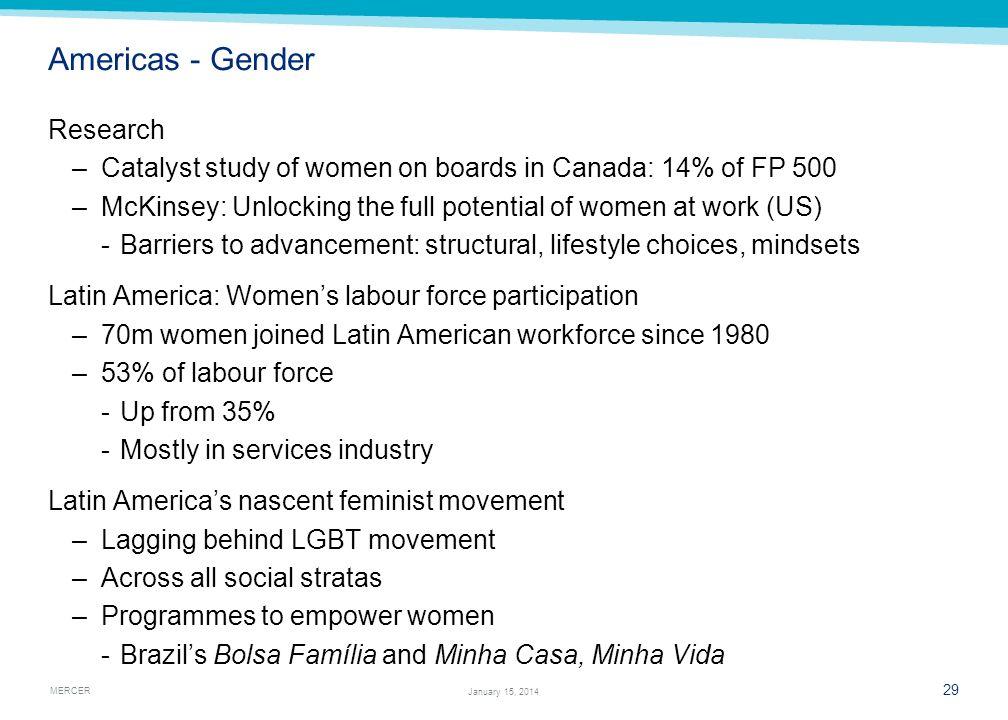 Americas - Gender Research