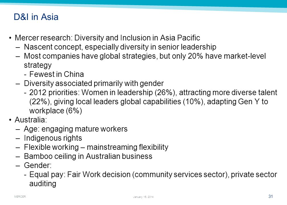 D&I in Asia Mercer research: Diversity and Inclusion in Asia Pacific