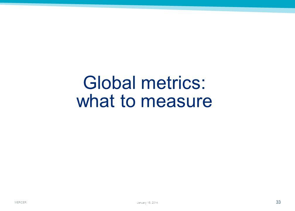 Global metrics: what to measure