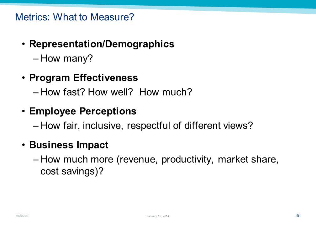 Metrics: What to Measure