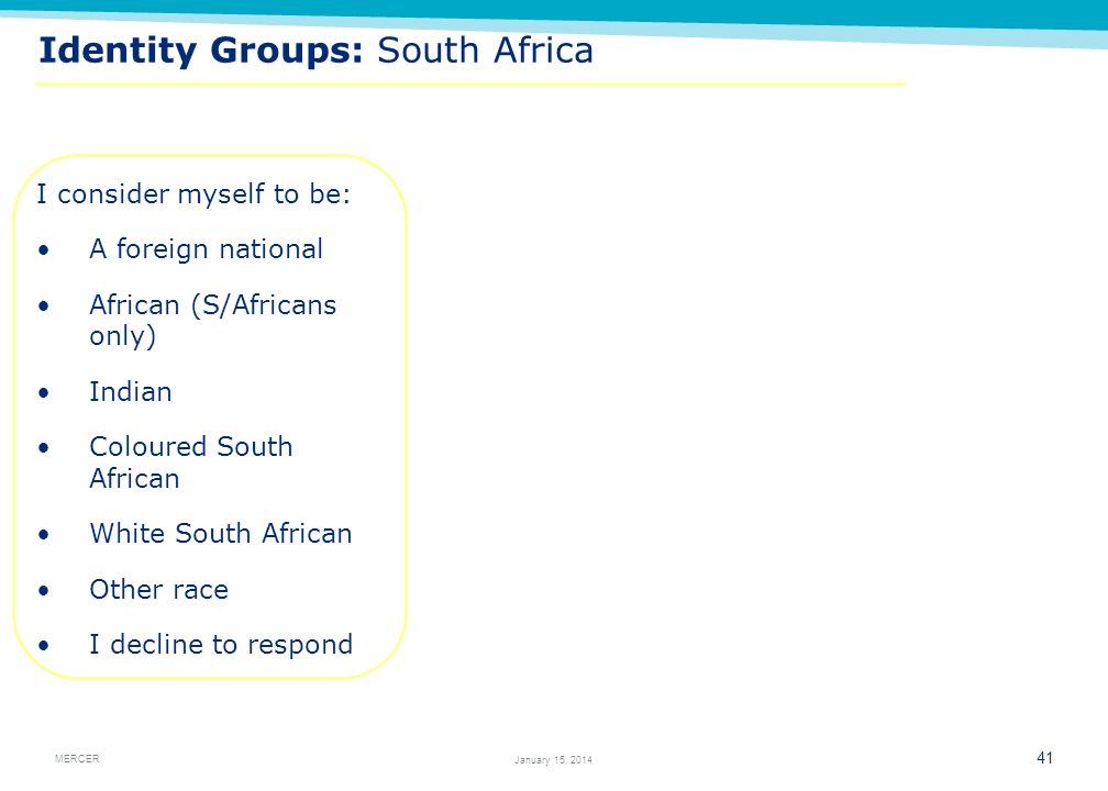 Identity Groups: South Africa