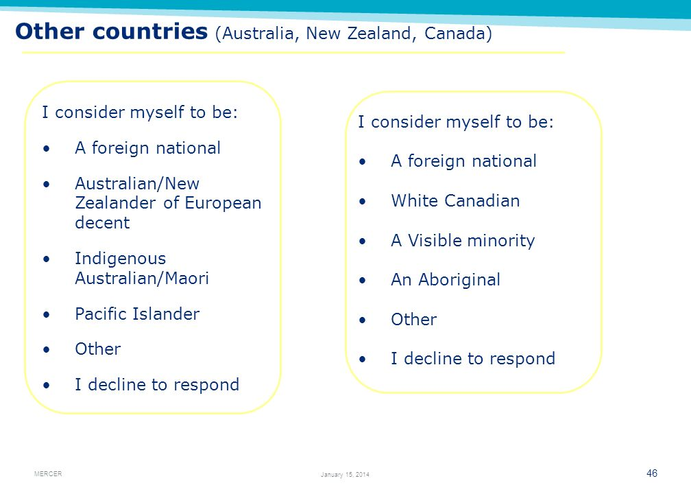 Other countries (Australia, New Zealand, Canada)