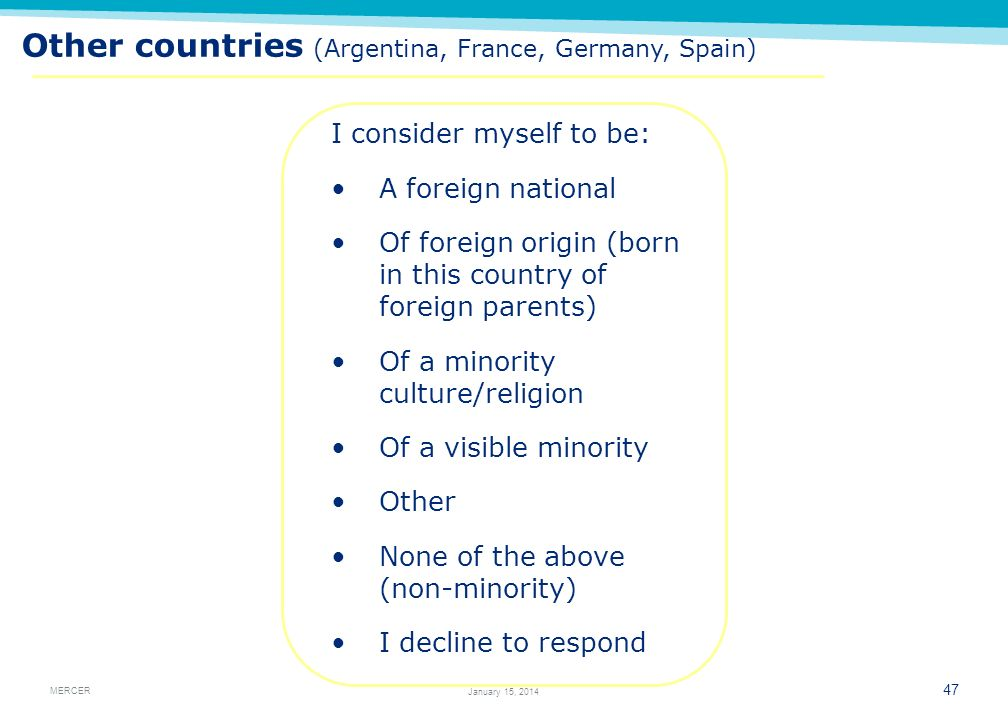 Other countries (Argentina, France, Germany, Spain)
