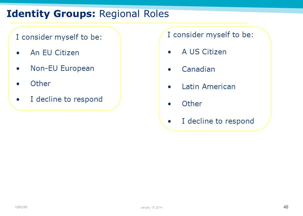 Identity Groups: Regional Roles