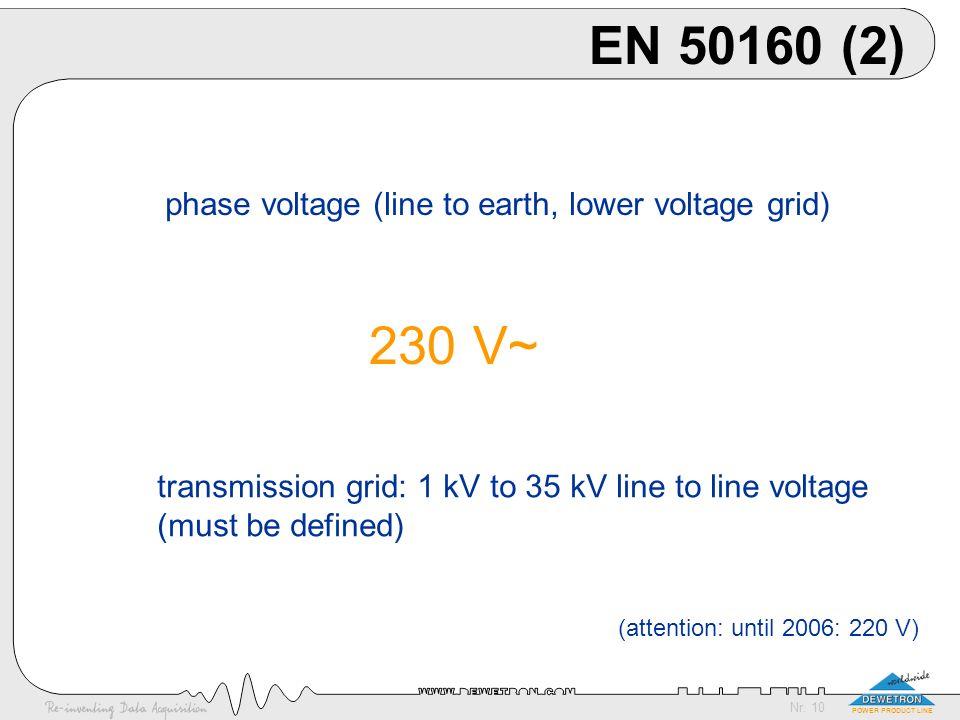 EN 50160 (2) 230 V~ phase voltage (line to earth, lower voltage grid)
