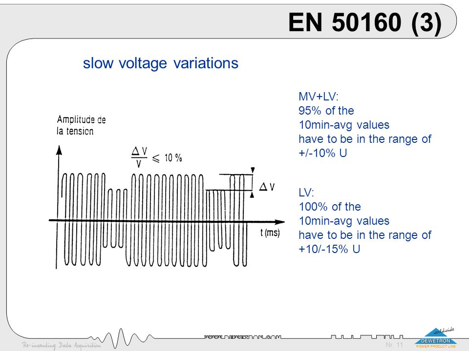 EN 50160 (3) slow voltage variations MV+LV: 95% of the