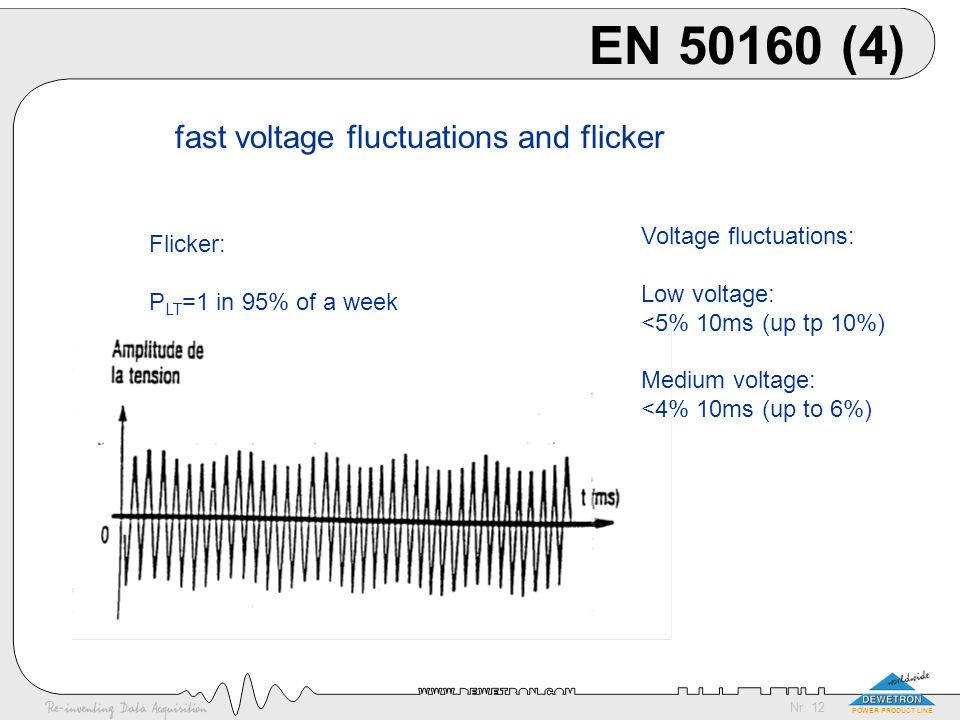 EN 50160 (4) fast voltage fluctuations and flicker