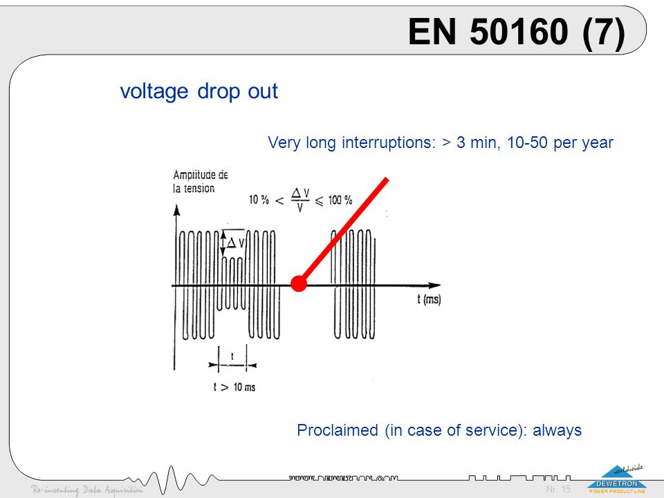 EN 50160 (7) voltage drop out. Very long interruptions: > 3 min, 10-50 per year.