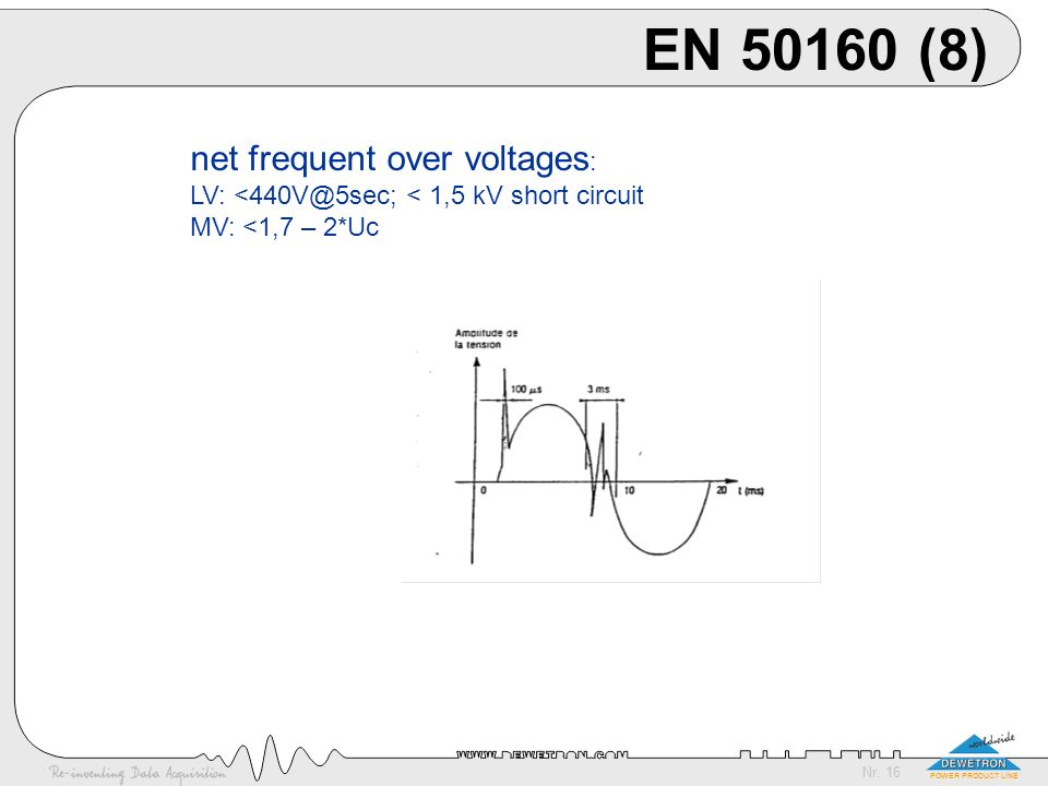 EN 50160 (8) net frequent over voltages: