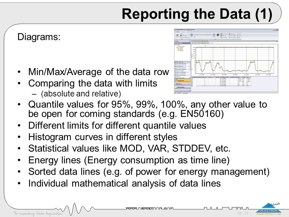 Reporting the Data (1) Diagrams: Min/Max/Average of the data row