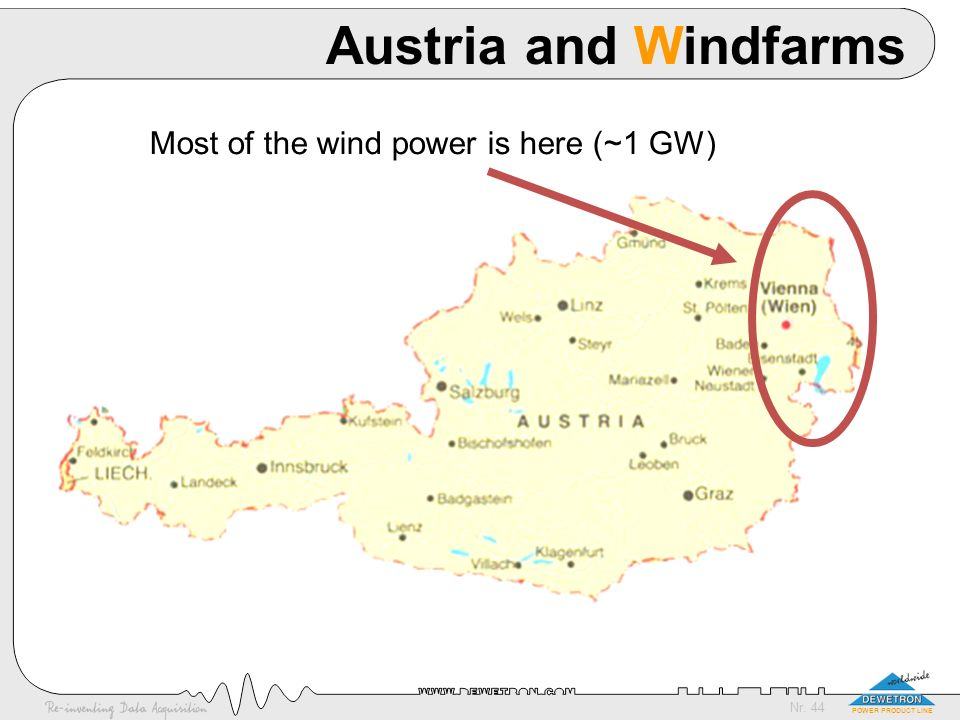 Austria and Windfarms Most of the wind power is here (~1 GW)