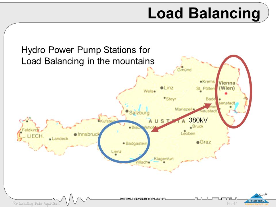 Load Balancing Hydro Power Pump Stations for
