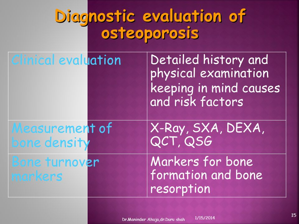 Diagnostic evaluation of osteoporosis