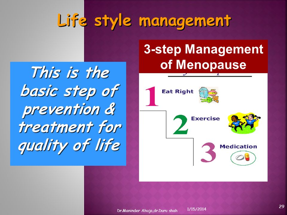 Life style management 3-step Management of Menopause. This is the basic step of prevention & treatment for quality of life.