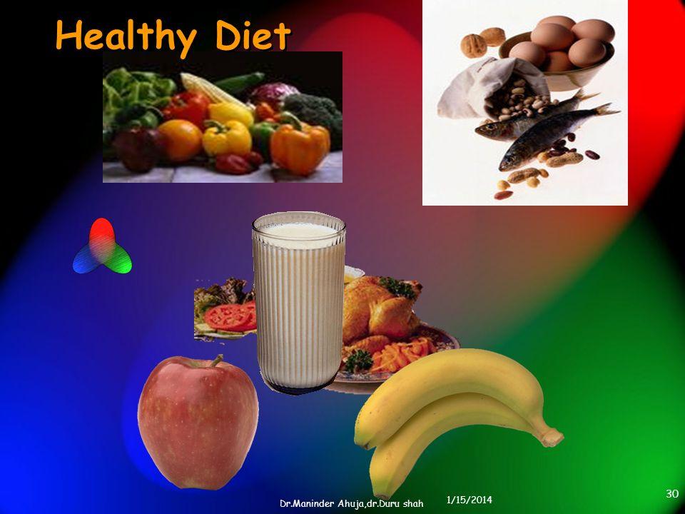 Healthy Diet Dr.Maninder Ahuja,dr.Duru shah 3/25/2017