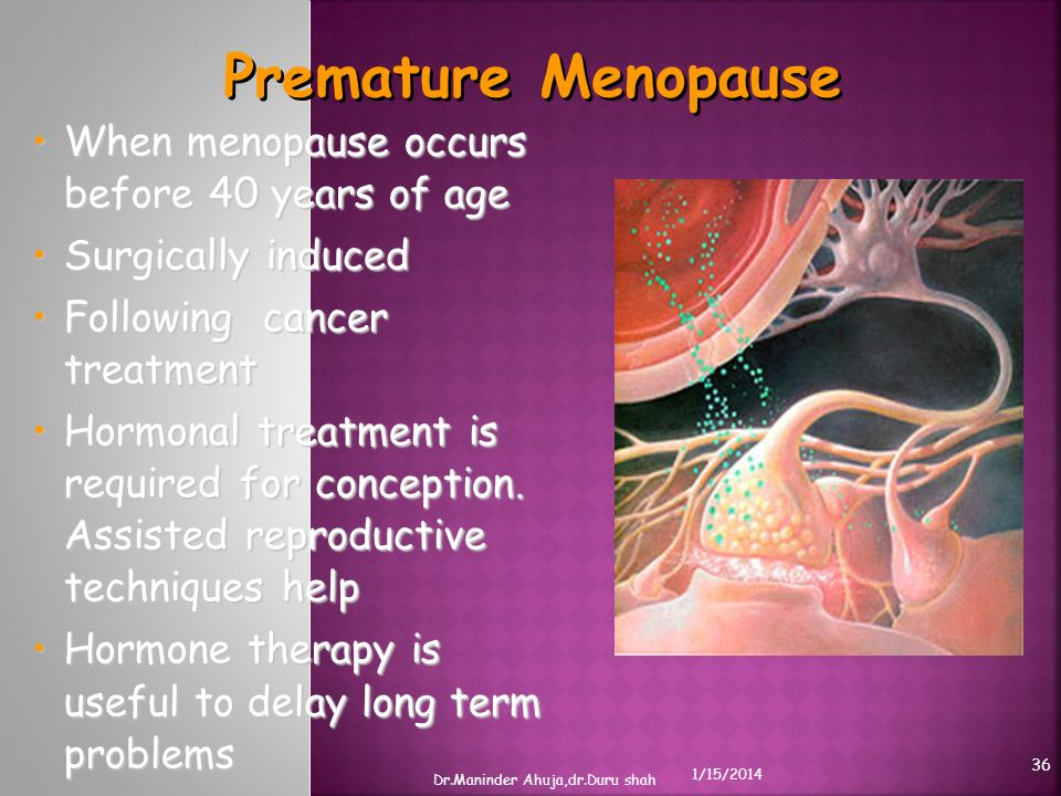 Premature Menopause When menopause occurs before 40 years of age