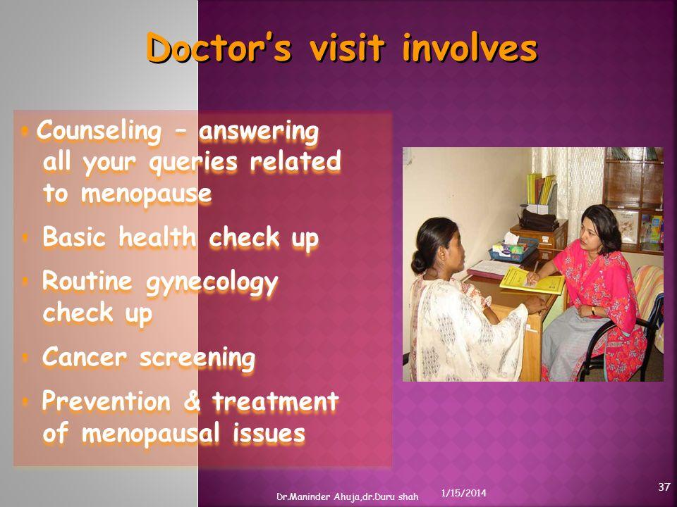 Doctor's visit involves