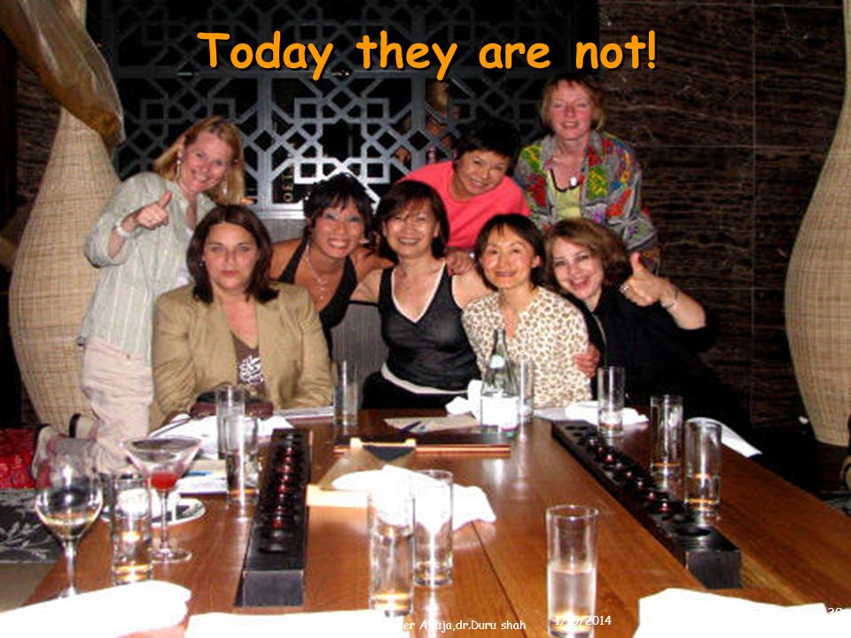 Today they are not! Dr.Maninder Ahuja,dr.Duru shah 3/25/2017