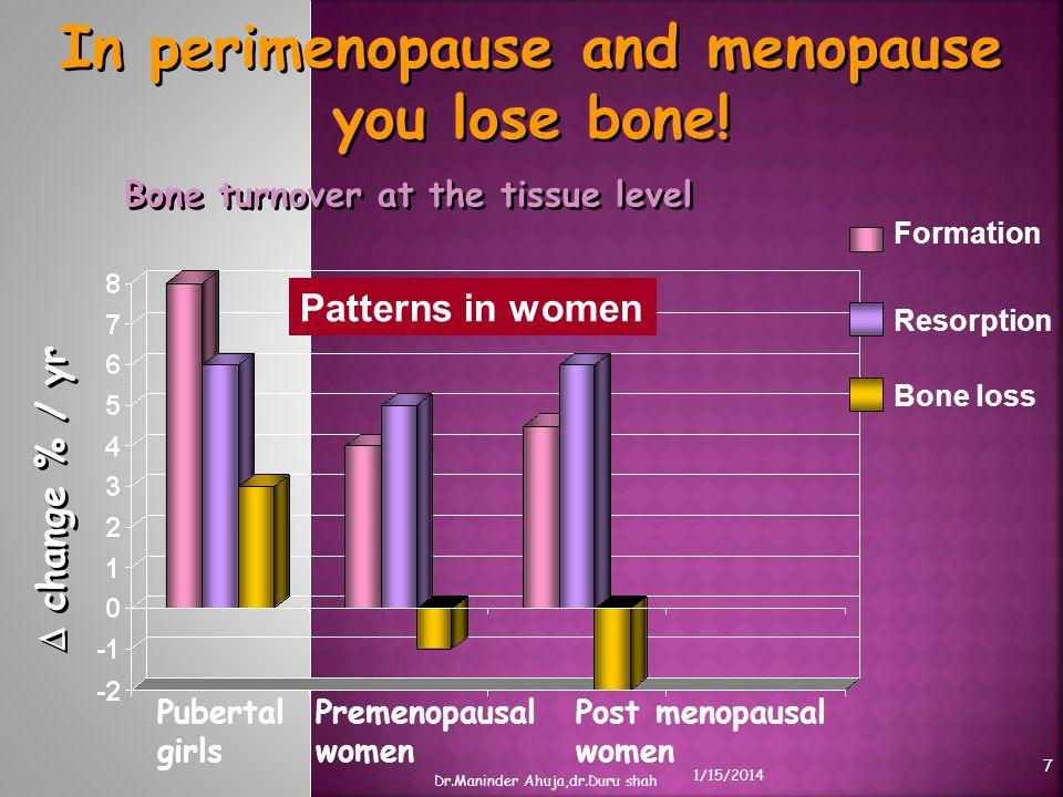 In perimenopause and menopause you lose bone!