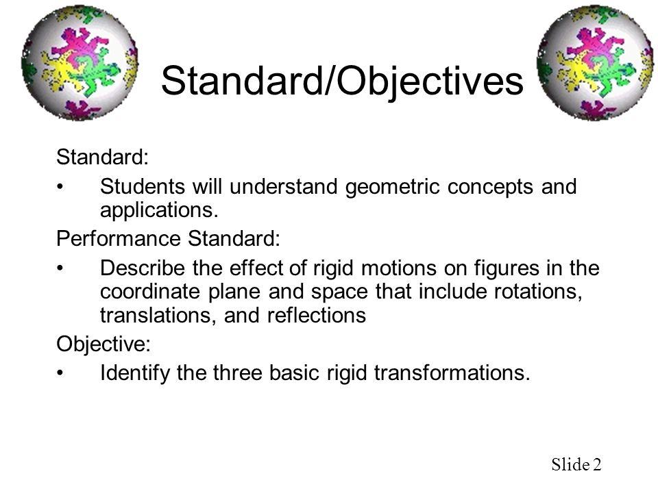 Standard/Objectives Standard: