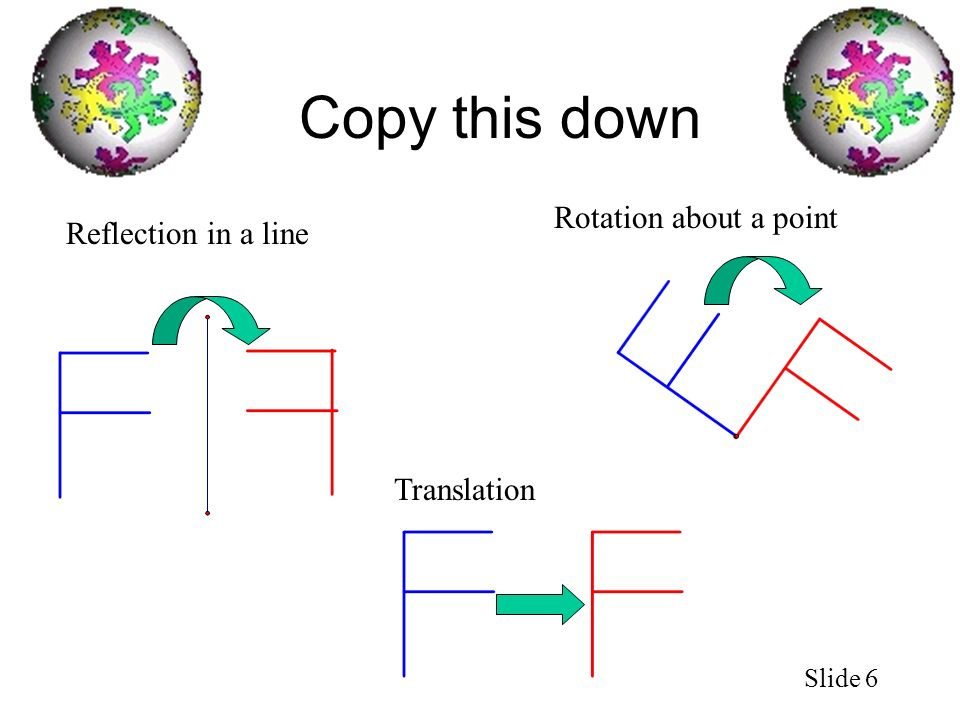Copy this down Rotation about a point Reflection in a line Translation