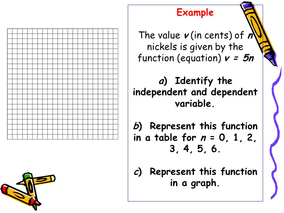 Example The value v (in cents) of n nickels is given by the function (equation) v = 5n a) Identify the independent and dependent variable.