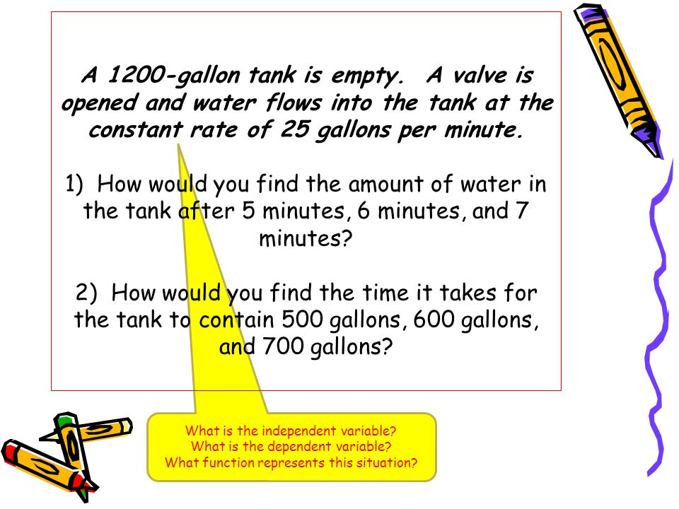 A 1200-gallon tank is empty. A valve is opened and water flows into the tank at the constant rate of 25 gallons per minute. 1) How would you find the amount of water in the tank after 5 minutes, 6 minutes, and 7 minutes 2) How would you find the time it takes for the tank to contain 500 gallons, 600 gallons, and 700 gallons