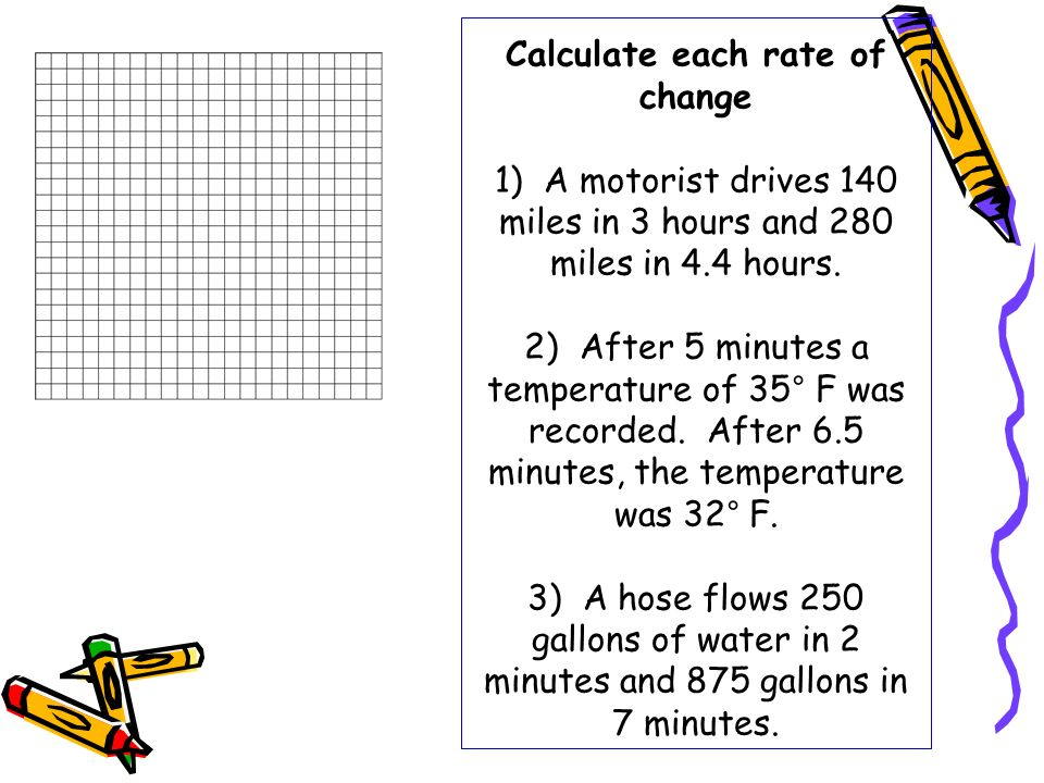 Calculate each rate of change 1) A motorist drives 140 miles in 3 hours and 280 miles in 4.4 hours.