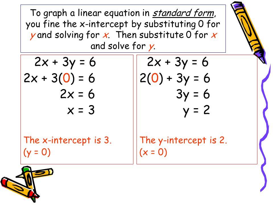 2x + 3y = 6 2x + 3(0) = 6 2x = 6 x = 3 2x + 3y = 6 2(0) + 3y = 6