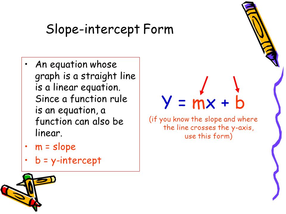 Y = mx + b Slope-intercept Form