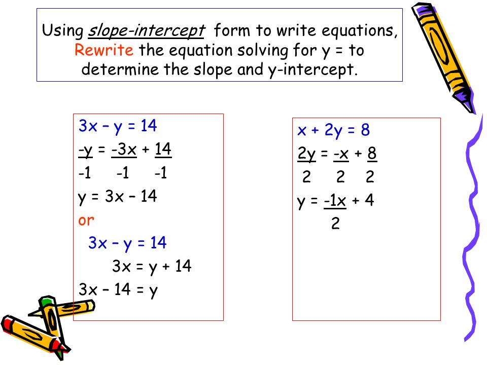 Using slope-intercept form to write equations, Rewrite the equation solving for y = to determine the slope and y-intercept.